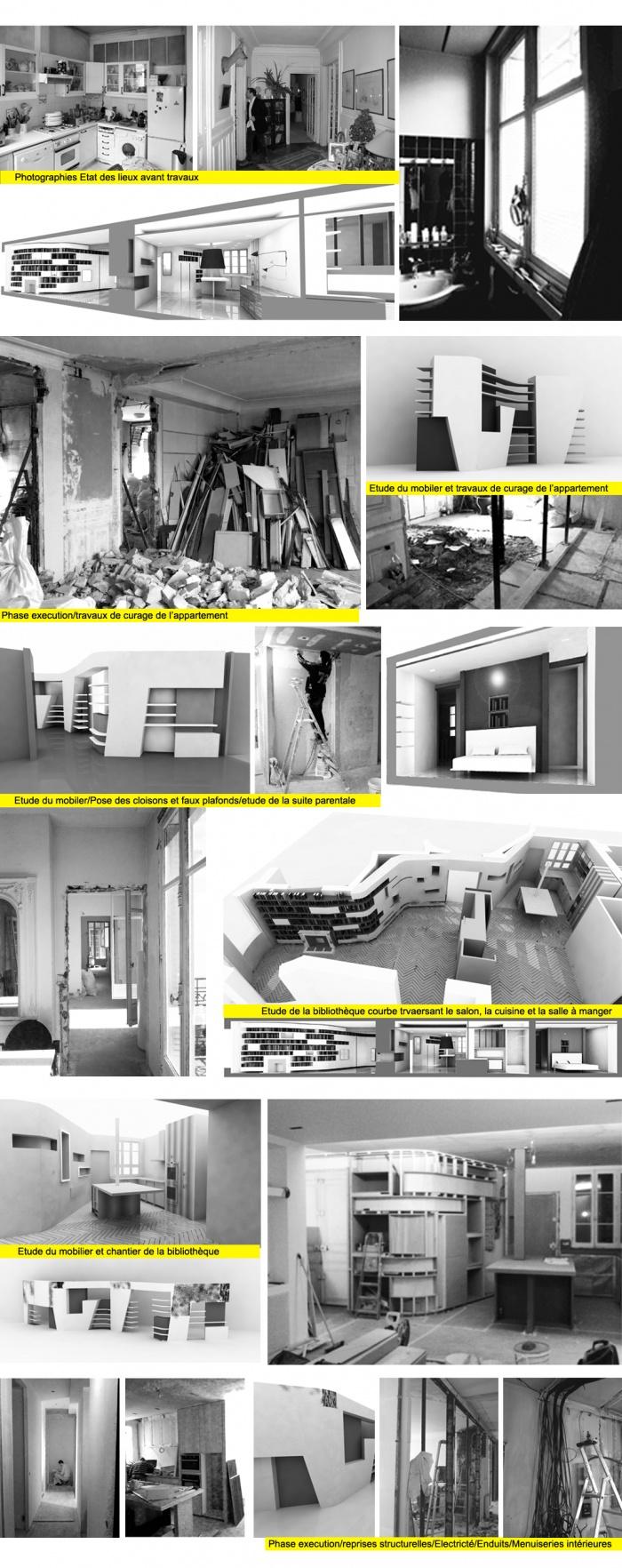Appartement T : etude