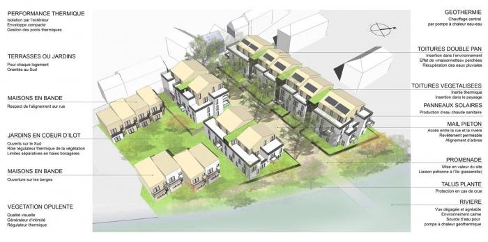 Au fil de l'eau - 62 logements au bord de l'Huisne (28) : Démarche environnementale